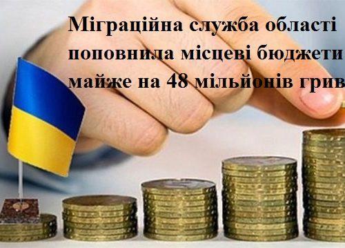 Міграційна служба області поповнила місцеві бюджети майже на 48 мільйонів гривень