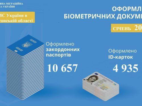 Міграційна служба Херсонщини в січні оформила майже 16 тисяч біометричних документів