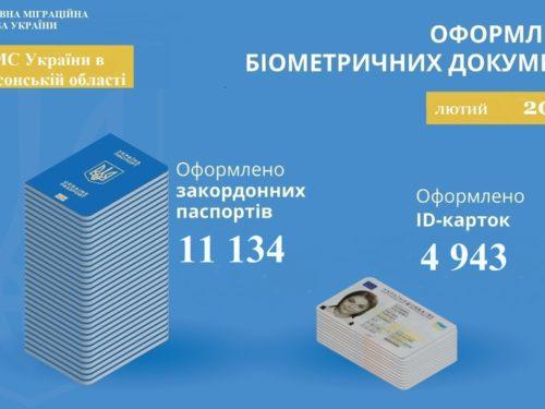 З початку року Міграційна служба Херсонщини оформила майже 32 тисячі біометричних паспортів